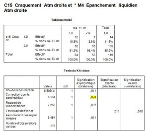 ÉpanchementliquidienM4M8-orthodontie-drelafond
