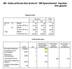 ÉpanchementliquidienM4M812-orthodontie-drelafond