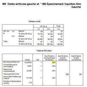 ÉpanchementliquidienM4M813-orthodontie-drelafond