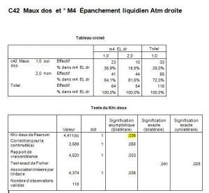ÉpanchementliquidienM4M83-orthodontie-drelafond