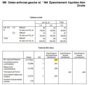 ÉpanchementliquidienM4M85-orthodontie-drelafond