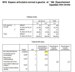 ÉpanchementliquidienM4M86-orthodontie-drelafond