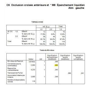 ÉpanchementliquidienM4M88-orthodontie-drelafond
