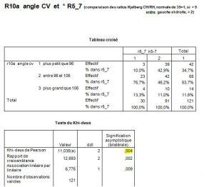 AngleCV17-orthondontie-drelafond