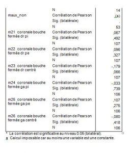AngleCV23-orthondontie-drelafond