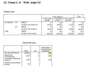 AngleCV27-orthondontie-drelafond