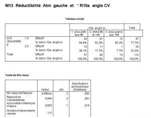 AngleCV29-orthondontie-drelafond