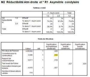Asymétrie2-orthodontie-drelafond