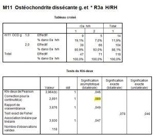AsymétrieR2-R5_78- orthodontie-drelafond