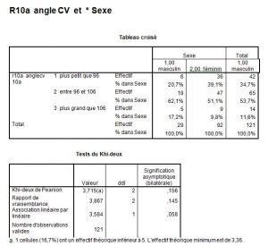 Asymétriesexe5-orthodontie-drelafond