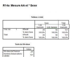 Asymétriesexe9-orthodontie-drelafond