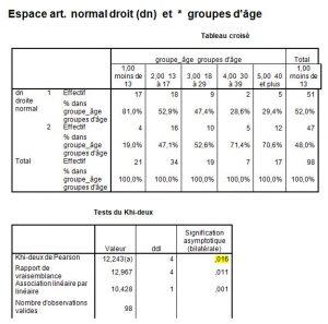 Espacesarticulaires-groupeâge1-orthodontie-drelafond