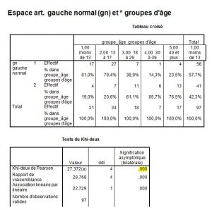 Espacesarticulaires-groupeâge4-orthodontie-drelafond