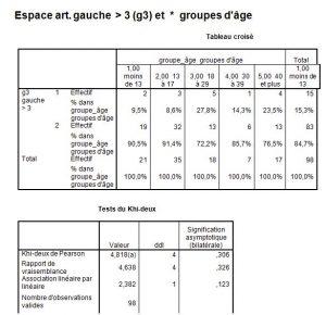 Espacesarticulaires-groupeâge5-orthodontie-drelafond