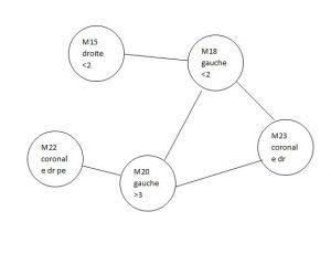 Interrelations2-orthodontie-drelafond