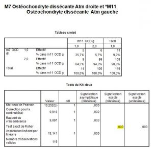 Ostéochondrytedissécante10-orthondontie-drelafond