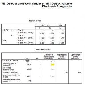 Ostéochondrytedissécante11-orthondontie-drelafond