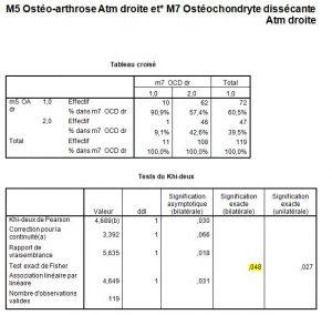 Ostéochondrytedissécante3-orthondontie-drelafond