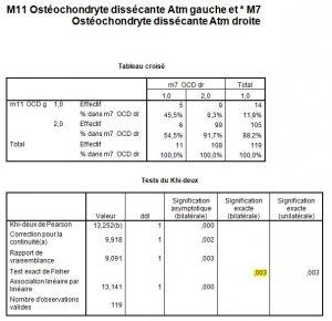 Ostéochondrytedissécante4-orthondontie-drelafond