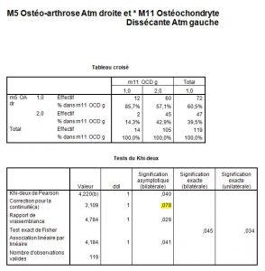 Ostéochondrytedissécante9-orthondontie-drelafond