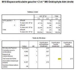 Ostéophytes10-orthodontie-drelafond