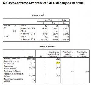 Ostéophytes6-orthodontie-drelafond