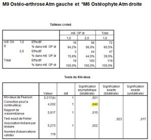 Ostéophytes7-orthodontie-drelafond