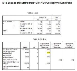 Ostéophytes8-orthodontie-drelafond
