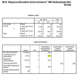 Ostéophytes9-orthodontie-drelafond