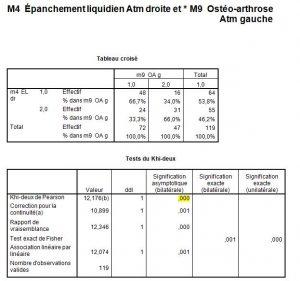 Osthé-arthrose16-orthondontie-drelafond