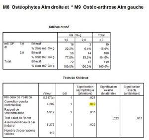 Osthé-arthrose17-orthondontie-drelafond