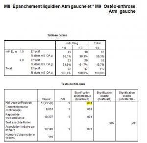 Osthé-arthrose18-orthondontie-drelafond