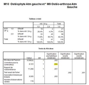Osthé-arthrose19-orthondontie-drelafond