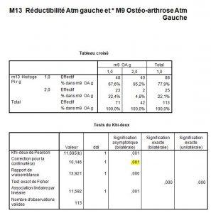 Osthé-arthrose20-orthondontie-drelafond