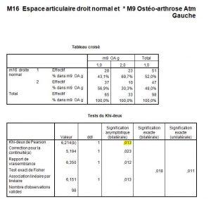 Osthé-arthrose21-orthondontie-drelafond