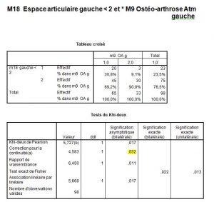 Osthé-arthrose22-orthondontie-drelafond