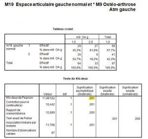 Osthé-arthrose23-orthondontie-drelafond