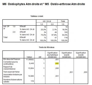 Osthé-arthrose4-orthondontie-drelafond