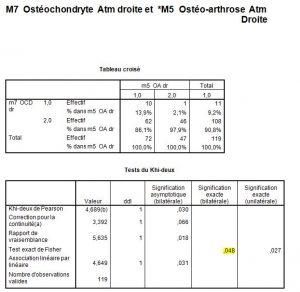 Osthé-arthrose5-orthondontie-drelafond
