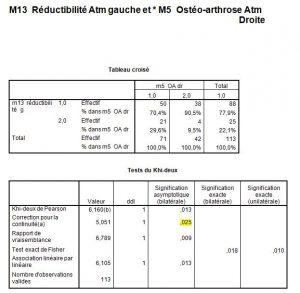 Osthé-arthrose8-orthondontie-drelafond