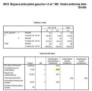 Osthé-arthrose9-orthondontie-drelafond