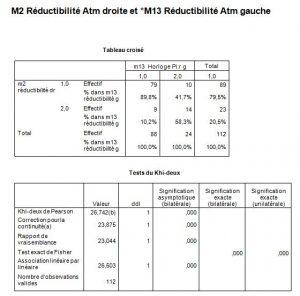 RéductibilitéDG27-orthodontie-drelafond