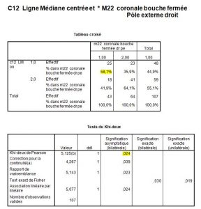 TableauxcoronalesM21-M265-orthodontie-drelafond