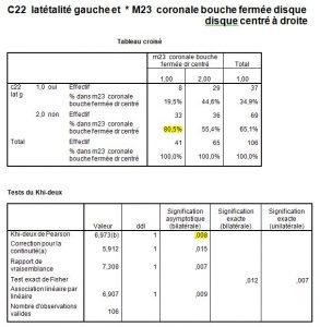 TableauxcoronalesM21-M269-orthodontie-drelafond